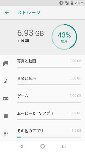 Android One S2の容量